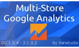 Multi-Store Google Analytics